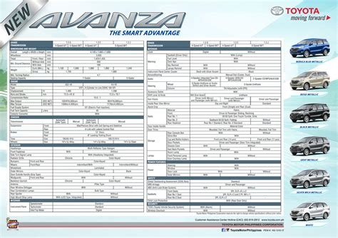 avanza veloz 1 5 silver m t 2014 toyota motor philippines offers smart advantage with 2015