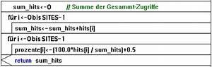 Prozente Online Berechnen : mezdata c corner sae muster klassenarbeit ~ Themetempest.com Abrechnung