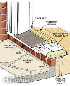 Stain Guard Carpet by How To Install An Exterior Door In A Brick Wall Apps