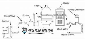 Above Ground Pools Plumbing Diagram
