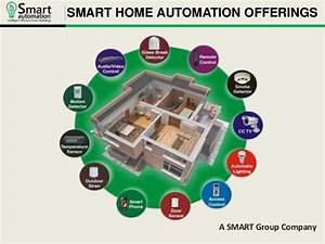 Welches Smart Home System : home automation in india solution on home automation ~ Michelbontemps.com Haus und Dekorationen
