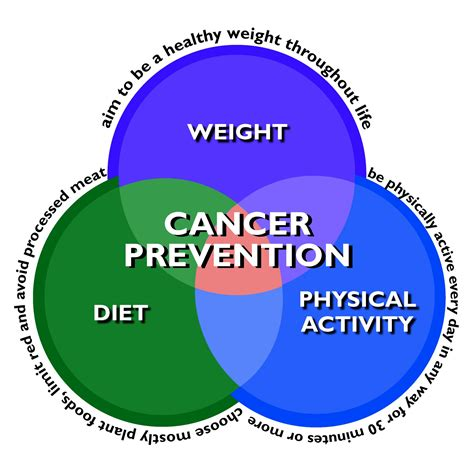 cancer   simple lifestyle choices  eating