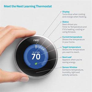 Dunrite Heating  U0026 Air  Inc  Your Local Nest Install And