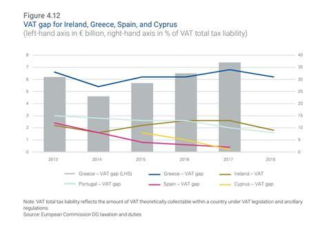 """Όλα τα ημερολόγια με τον αριθμό των εβδομάδων. ESM - ΕΚΘΕΣΗ ΑΞΙΟΛΟΓΗΣΗΣ ΙΟΥΝΙΟΣ 2020 : """"Μαθήματα από την οικονομική βοήθεια προς την Ελλάδα ..."""