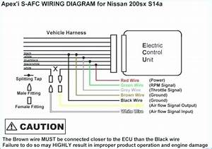 Apexi Safc 2 Wiring Diagram Civic