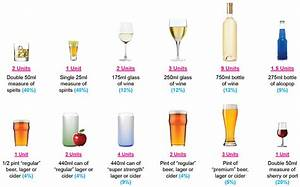 Alcohol Units Guide Diagram