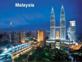 world best places to visit