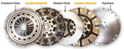 Dodge, Ford And Chevy Diesel Clutches