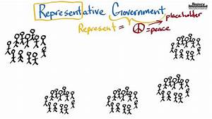 Representative Government Definition for Kids - YouTube