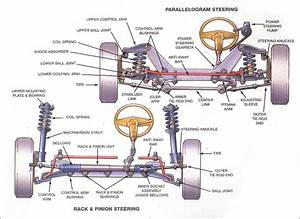 Suspension System Maintenance Tips