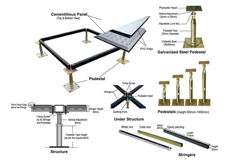 Boat Stringer System by Search Result Avayo Electronics Raised Floor System