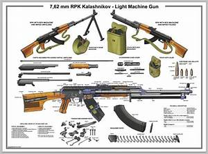 Details About Poster 12 U0026 39  U0026 39 X18 U0026quot  Rpk Soviet Light Machine Gun