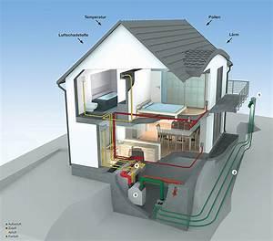 Klimaanlage Abluft Lösung : zehnder l ftungsanlage klimaanlage und heizung zu hause ~ Jslefanu.com Haus und Dekorationen