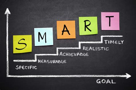 Setting Personal Goals  The Key To Smart Goals  Fremont College