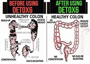 Colon Cleanser And Detox  U2013 The One Minute Miracle