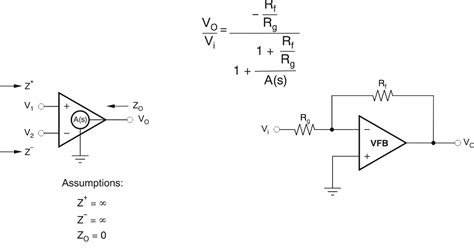 Application Basics When Using Wideband Voltage And
