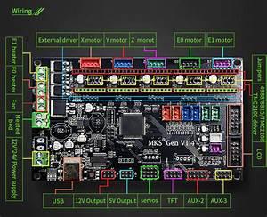 Mks Gen V1 4 Mainboard