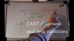 Trigonometry Cast Diagrams And Solving Equations