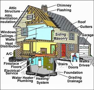 ri home inspector ri home inspections home inspector ri With what to look for during a home inspection