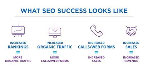 What Is Seo Services - what does an seo company do what is an seo company