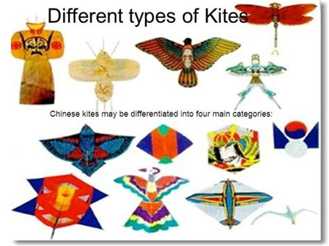 Different Kinds Of by Different Types Of Kites Authorstream