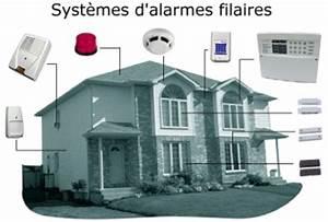 Systeme De Securité Maison : alarme filaire syst me d 39 alarme reli avec des fils ~ Dailycaller-alerts.com Idées de Décoration