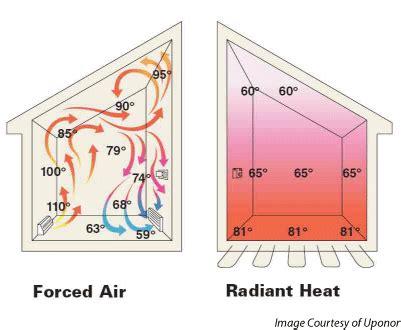 suntouch floor heating canada radiant floor heating excellent loopcad u radiant heating