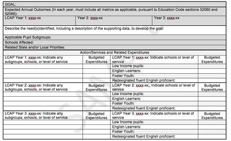 proposed   lcap renew debate edsource