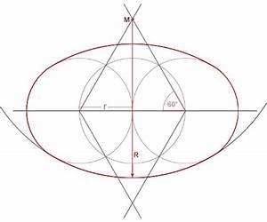 Oval Fläche Berechnen : christbaumstaender ~ Themetempest.com Abrechnung
