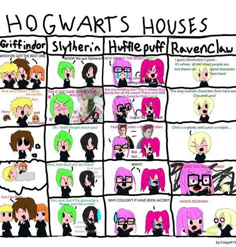 Harry Potter Quiz House Quizilla  Wroc?awski Informator