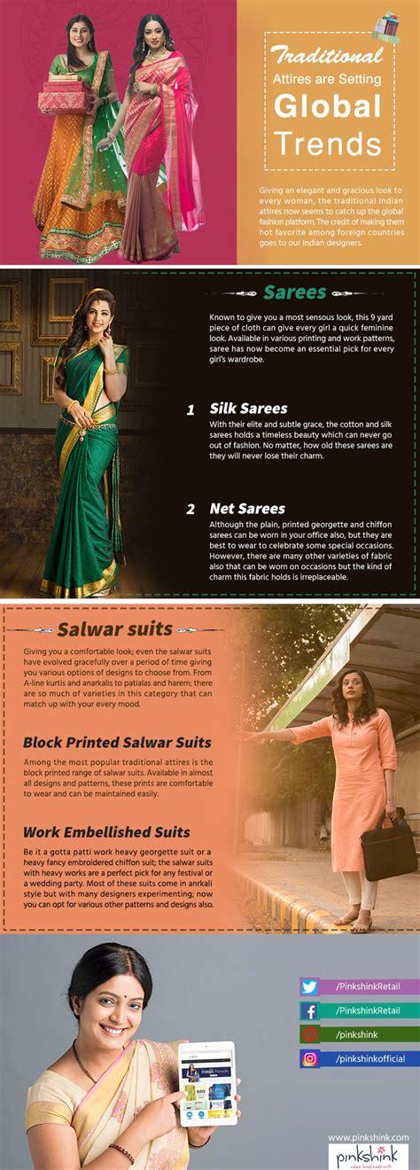 Pin By Ziyi Yan On Things To Wear Suit Pattern Net Saree Fashion