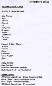 Best Alkaline Food Chart Dr Sebi Nutritional Guide Drsebing005 366x600 Jpg