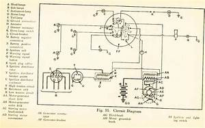 Firewall Data Plate And Wiring Diagram For Buick Master