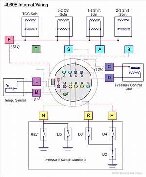 1993 4l60e Transmission Wiring Diagram 3798 Archivolepe Es