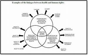 Sustainable Development 2 0  Healthcare Beyond 2015