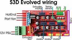 Charles U0026 39  Labs - S3d Evolved