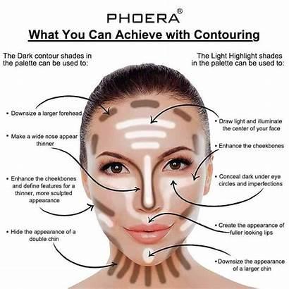 Phoera Concealer Contour Double Foundation Face Liquid
