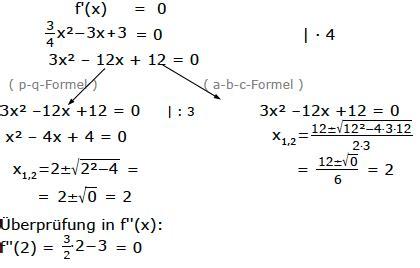 funktionsanalyse funktionsuntersuchung kurvendiskussion