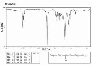 ORGANIC SPECTROSCOPY INTERNATIONAL: ETHYL PROPIONATE NMR ...