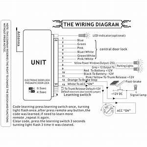 Wiring Diagram Keyless Entry System  U2013 Wiring Diagram