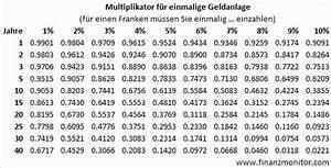Zinseszins Rechnung. sterreichisches schulportal ressourcen schulen ...