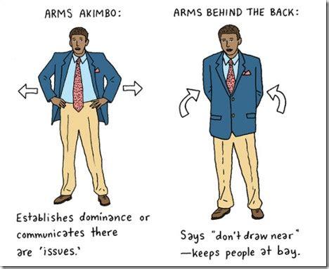 How To Interpret Romantic And Nonromantic Body Language