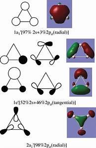 S Molecular Orbitals Of Boron Trimer