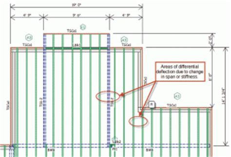 STRUCTURE magazine   Differential Deflection in Wood Floor