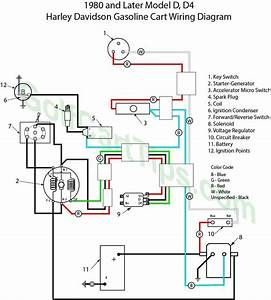 Harley Davidson 1980 And Later Gasoline Model D  D4 Wiring