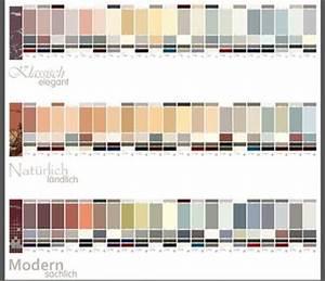 Was Sind Pastellfarben : farbharmonien f r fassaden haus pinterest fassaden ~ Lizthompson.info Haus und Dekorationen