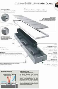 Ab Wann Heizung An : heizung vor balkont r als unterflurkonvektor vor glasfront ~ Lizthompson.info Haus und Dekorationen