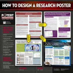 Scientific Research Poster Examples