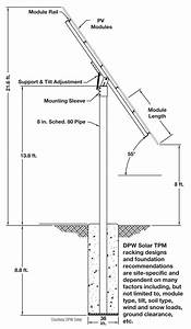 Pv Array Siting  U0026 Mounting Considerations