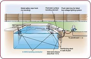 Inground Pool Bonding Diagram